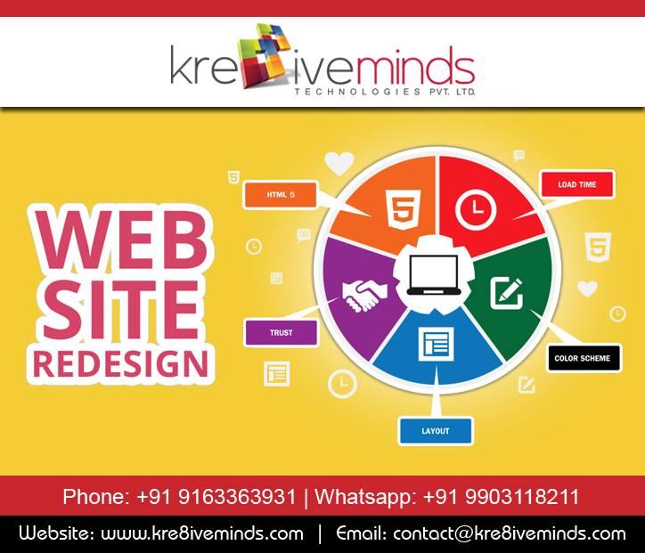 best website design service Archives | Responsive Website Design